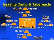 Israelite Camp & Tabernacle
